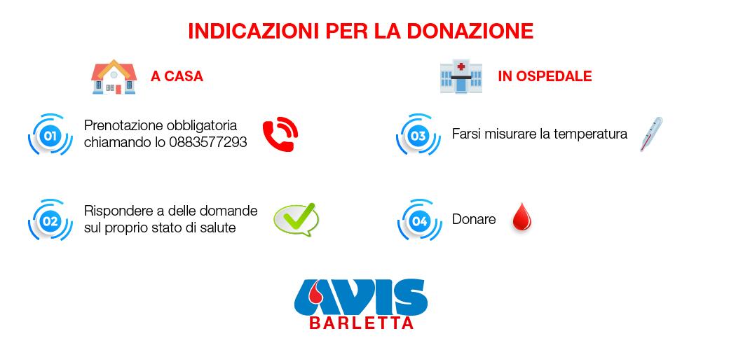 http://www.avisbarletta.it/wp-content/uploads/2020/06/Indicazioni-per-la-donazione-2-coronavirus.jpg